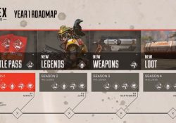 Feuille de route Apex Legends: à venir en 2019